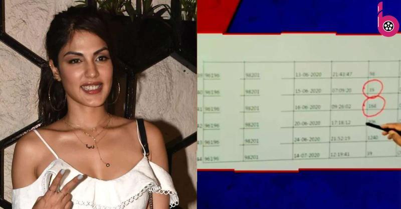 सुशांत सुसाइड केस: रिया चक्रवर्ती के फोन में कौन है 'AU' नाम का शख्स जिससे की है 63 कॉल