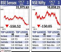 Investor wealth plunges Rs 1.71 lakh cr as stocks tumble