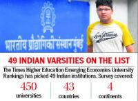 India moves up in global varsity ranking