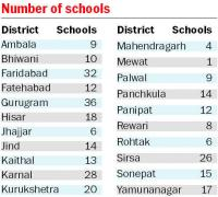 Class VI at 310 govt schools to have English-medium section
