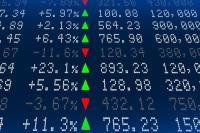 अच्छे ग्लोबल संकेत, अमेरिकी बाजार 1% चढ़कर बंद