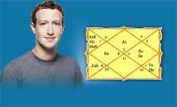 फेसबुक के संस्थापक Mark Zuckerberg की जन्मकुंडली में है राजयोग