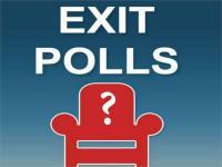 MP Exit Poll: कांग्रेस - बीजेपी में करीबी मुकाबला