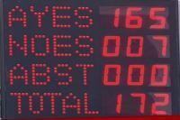 मोदी सरकार की बड़ी जीत, सवर्ण आरक्षण संबंधी बिल राज्यसभा में पास