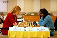 वेल्लामल इंटरनेशनल महिला ग्रांड मास्टर्स शतरंज - पहले ही दिन आए चार परिणाम